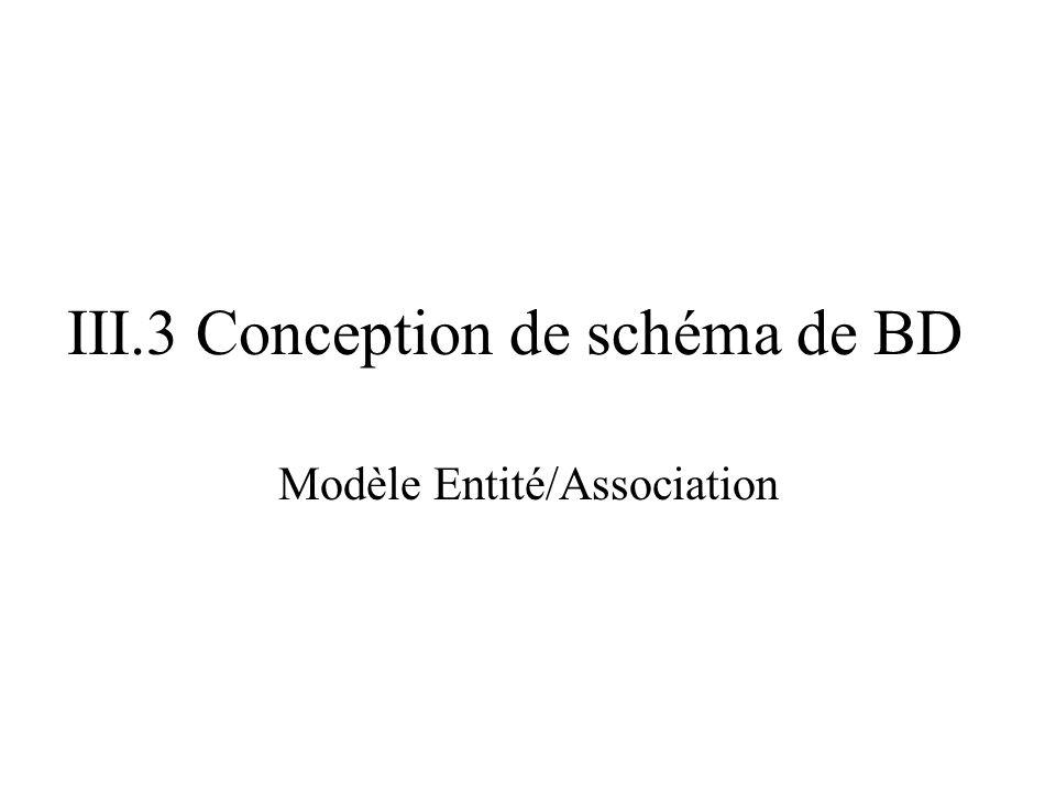 III.3 Conception de schéma de BD
