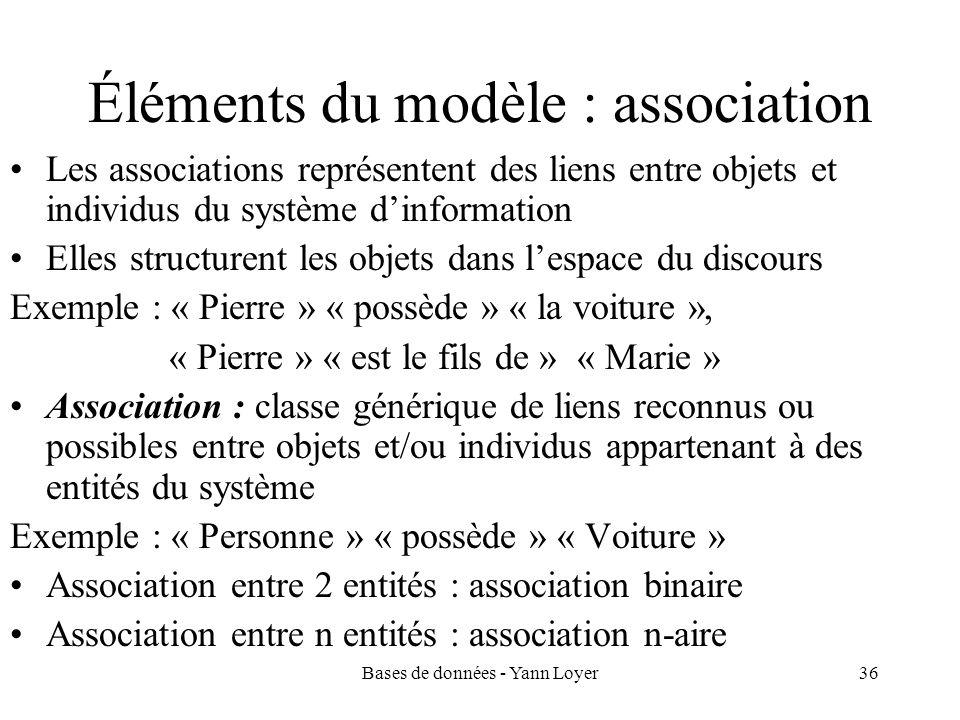 Éléments du modèle : association