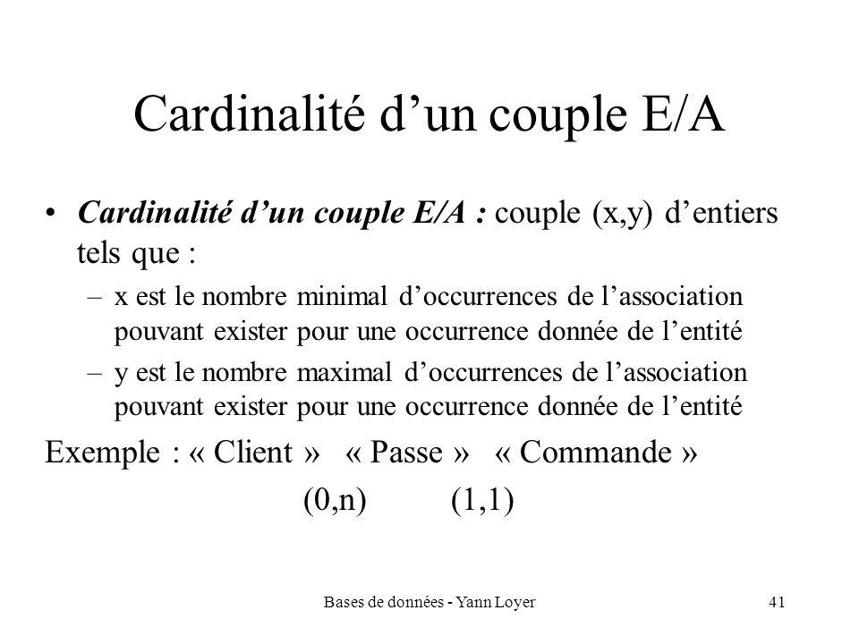 Cardinalité d'un couple E/A