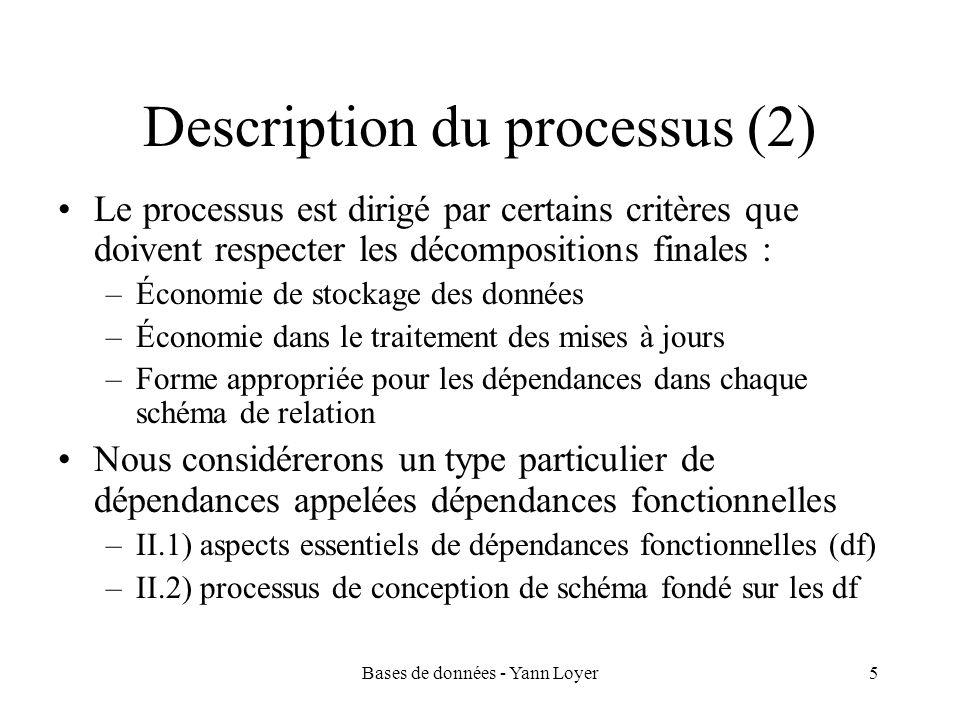 Description du processus (2)