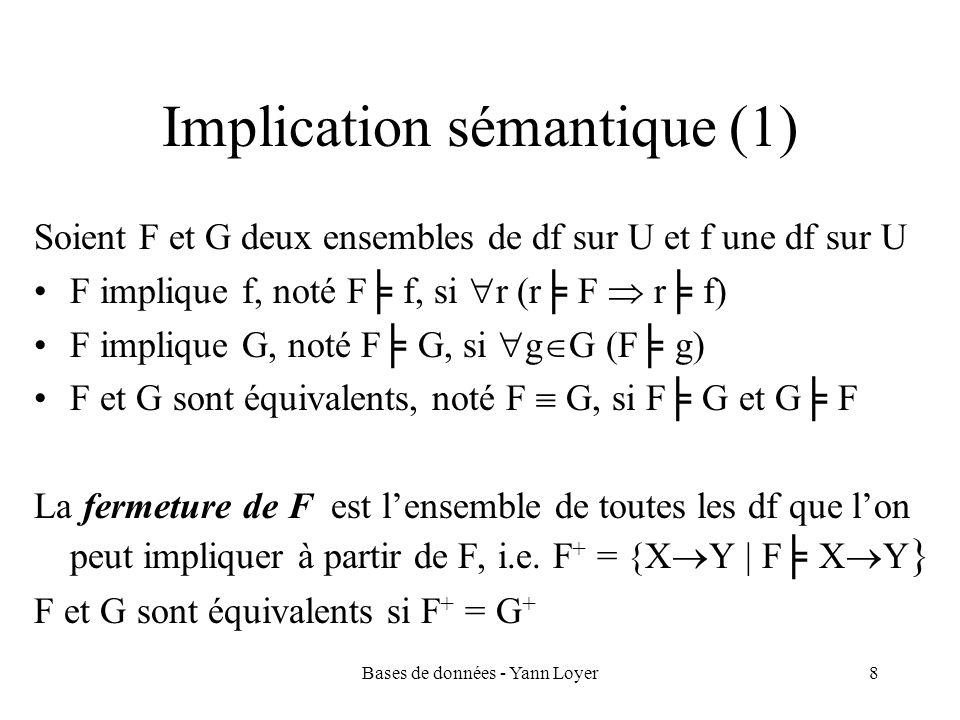Implication sémantique (1)