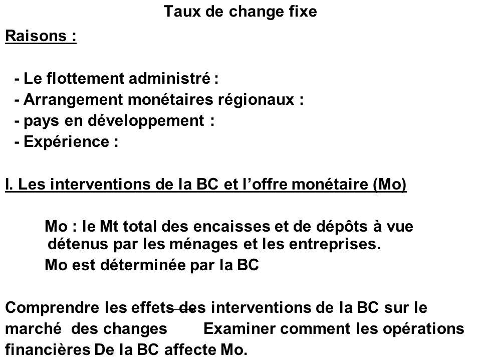 Taux de change fixe Raisons : - Le flottement administré : - Arrangement monétaires régionaux : - pays en développement :