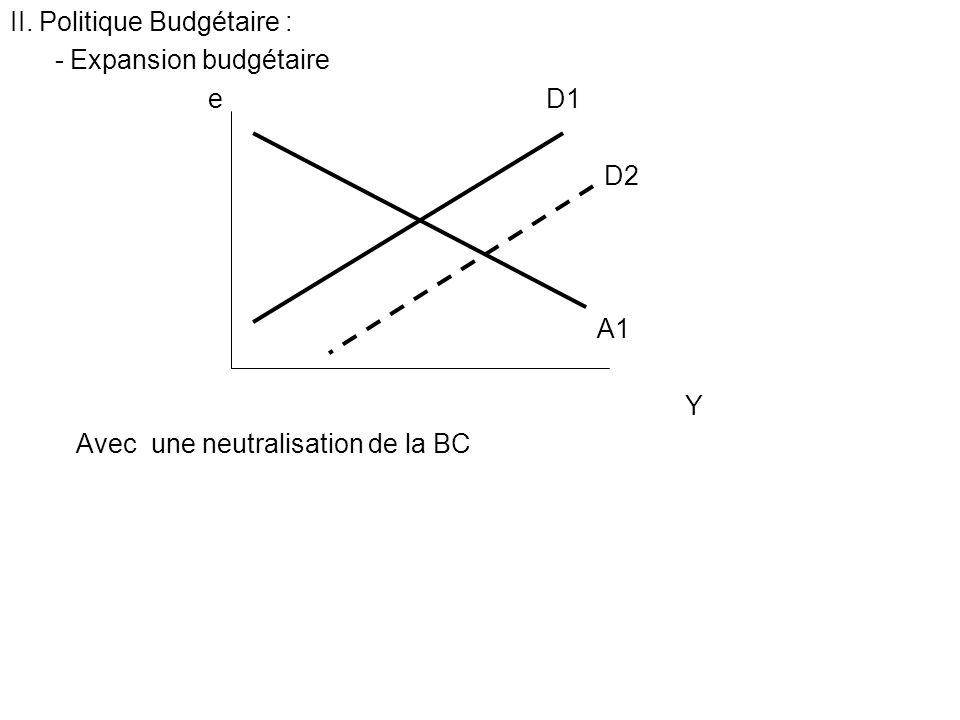 II. Politique Budgétaire :