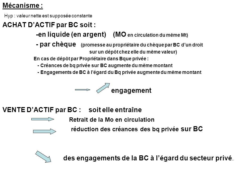 Hyp : valeur nette est supposée constante ACHAT D'ACTIF par BC soit :