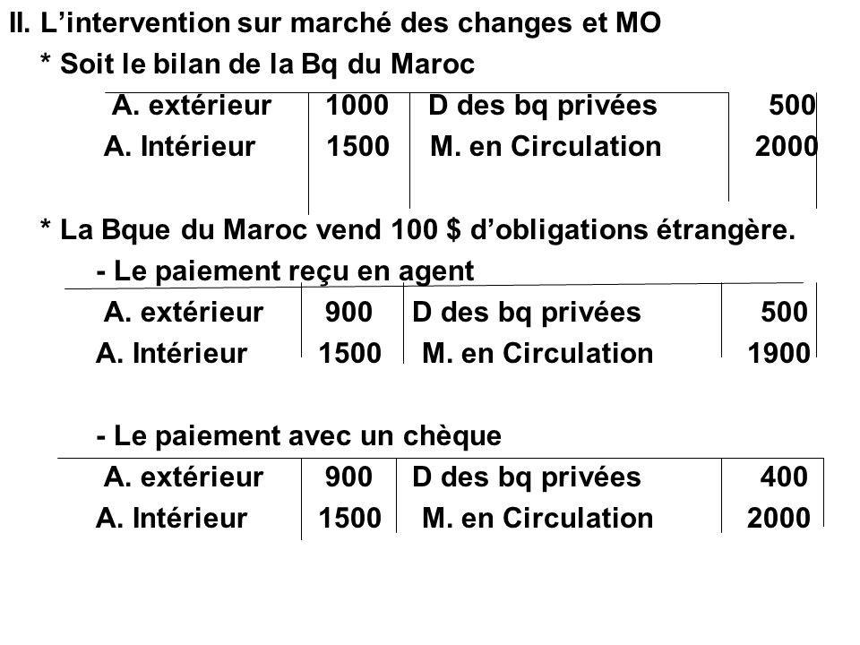 II. L'intervention sur marché des changes et MO