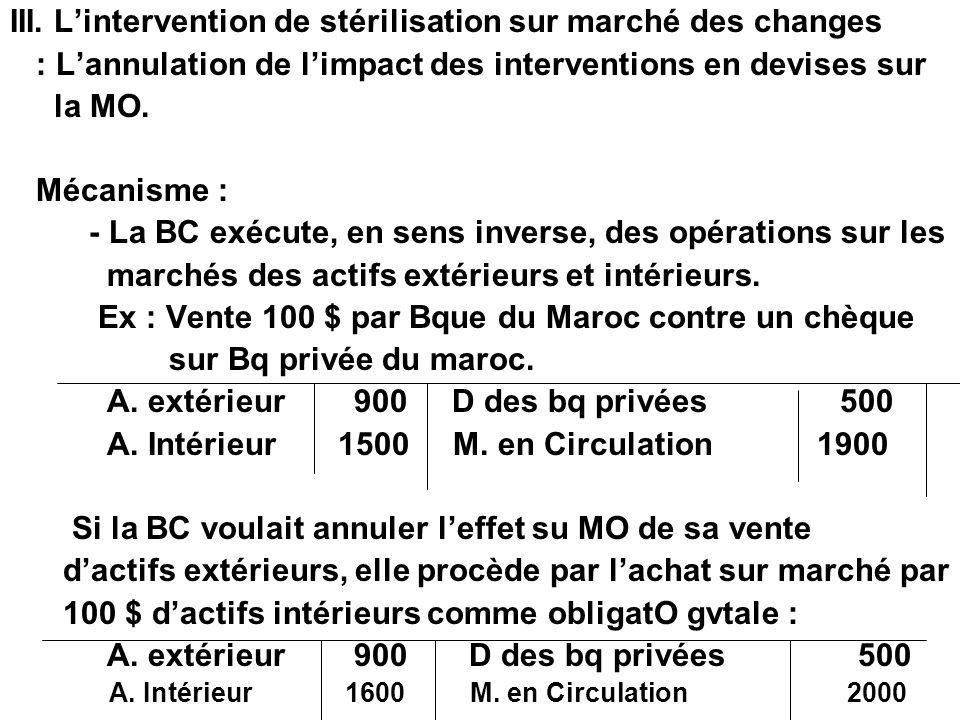 III. L'intervention de stérilisation sur marché des changes