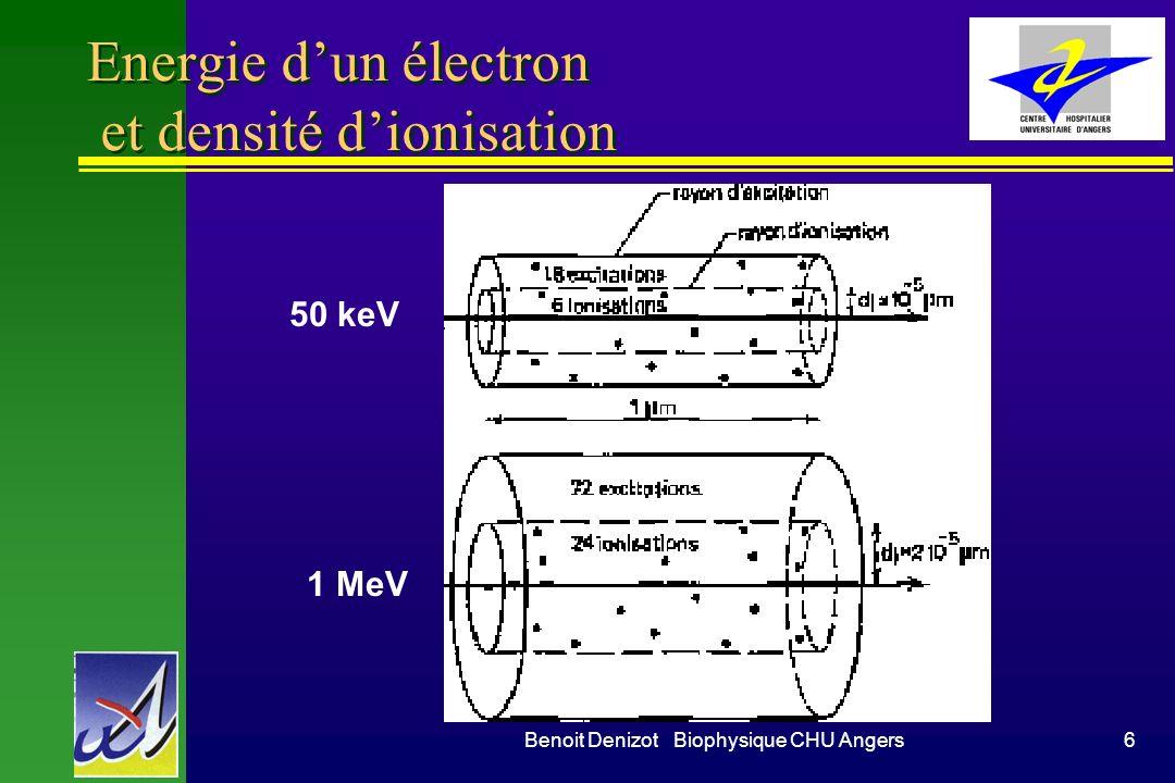 Energie d'un électron et densité d'ionisation