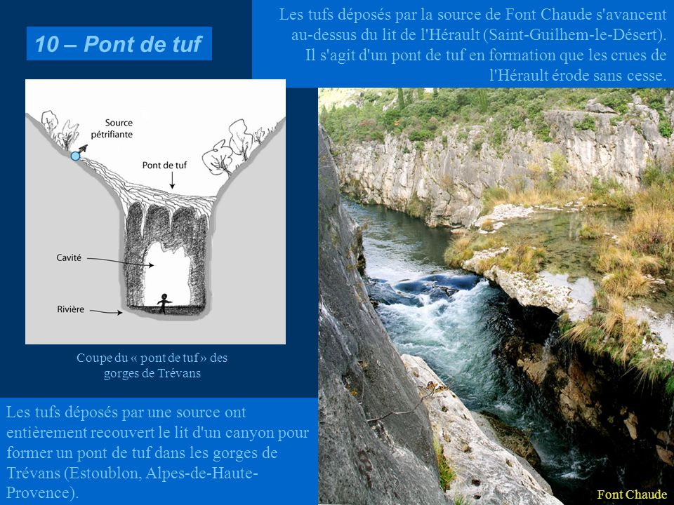 Coupe du « pont de tuf » des gorges de Trévans