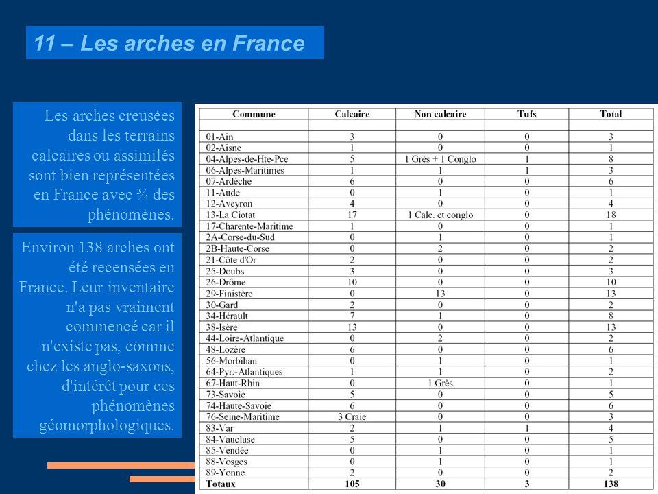 11 – Les arches en France Les arches creusées dans les terrains calcaires ou assimilés sont bien représentées en France avec ¾ des phénomènes.