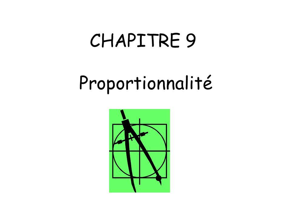 CHAPITRE 9 Proportionnalité