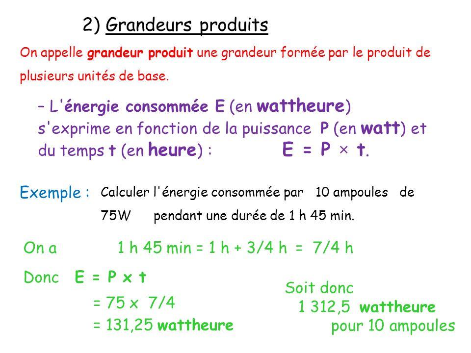 2) Grandeurs produits – L énergie consommée E (en wattheure)