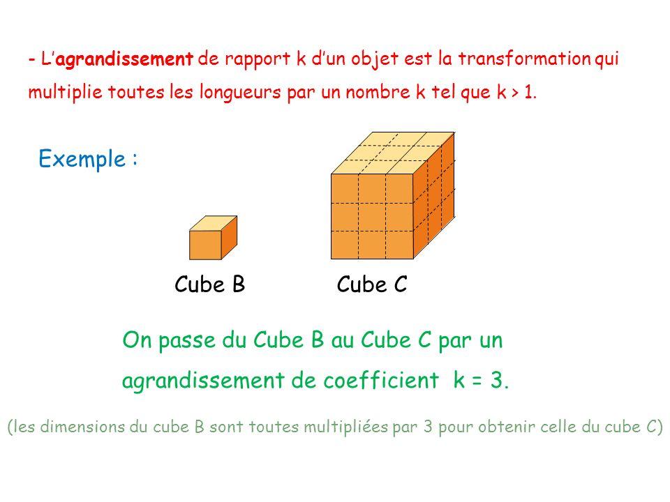 - L'agrandissement de rapport k d'un objet est la transformation qui multiplie toutes les longueurs par un nombre k tel que k > 1.