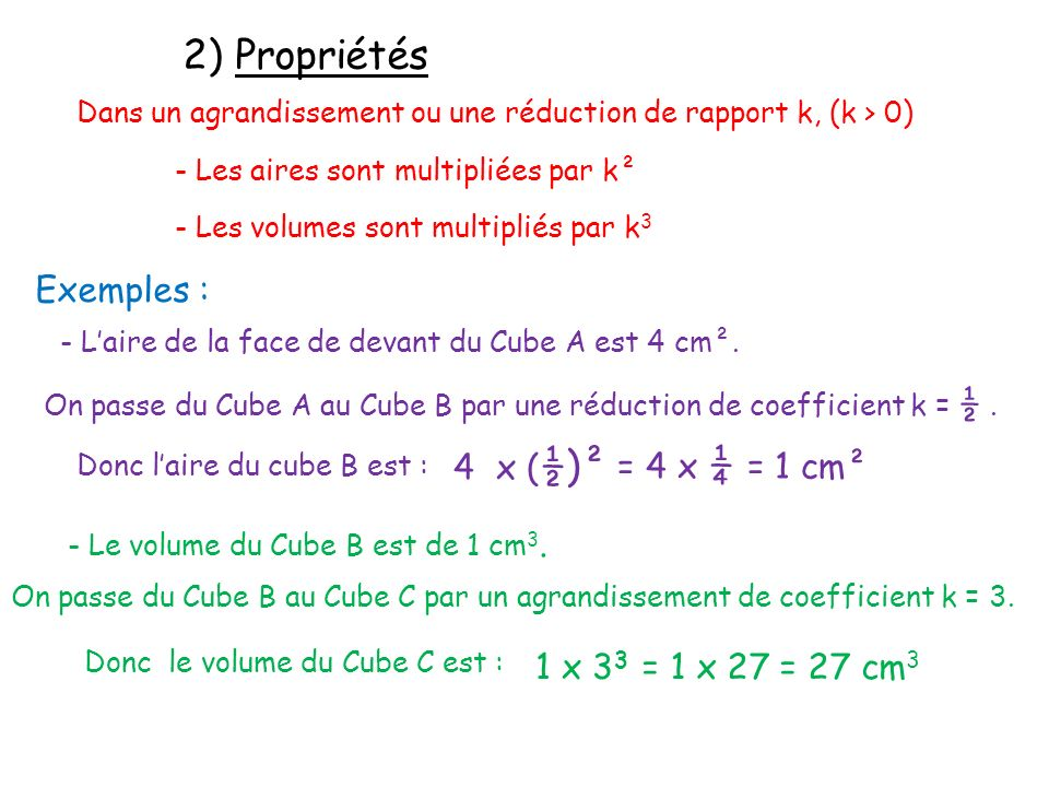 2) Propriétés Exemples : 4 x (½)² = 4 x ¼ = 1 cm² 1 x 33