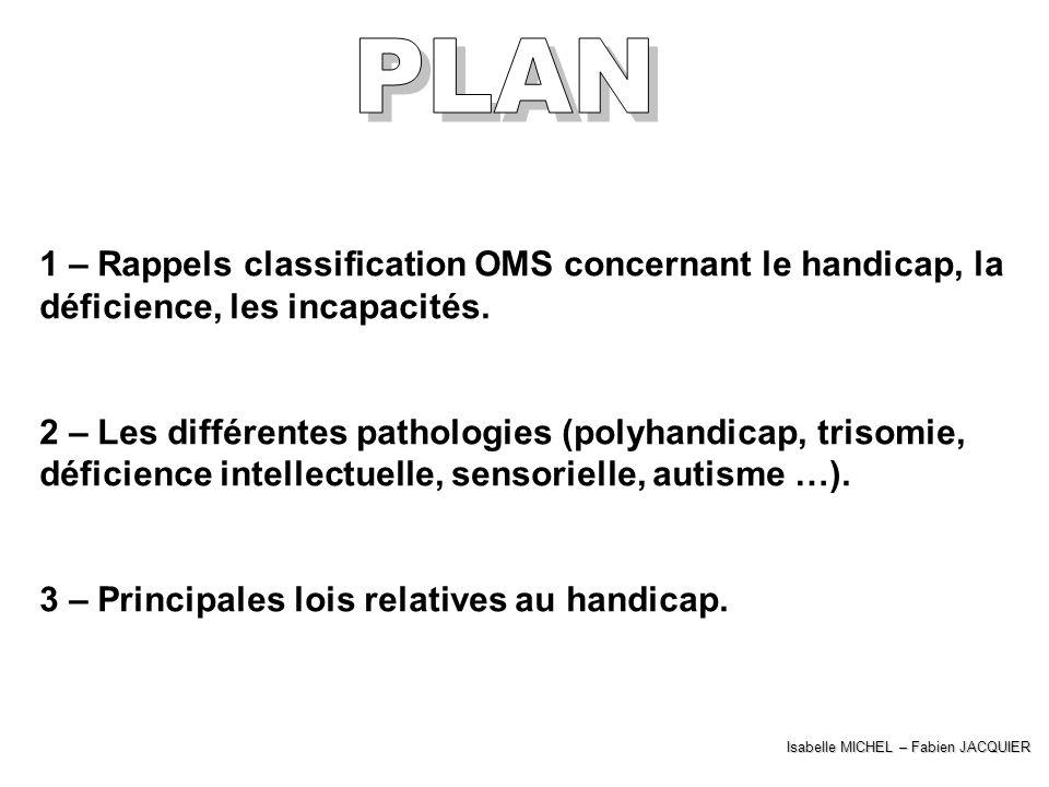 PLAN 1 – Rappels classification OMS concernant le handicap, la déficience, les incapacités.
