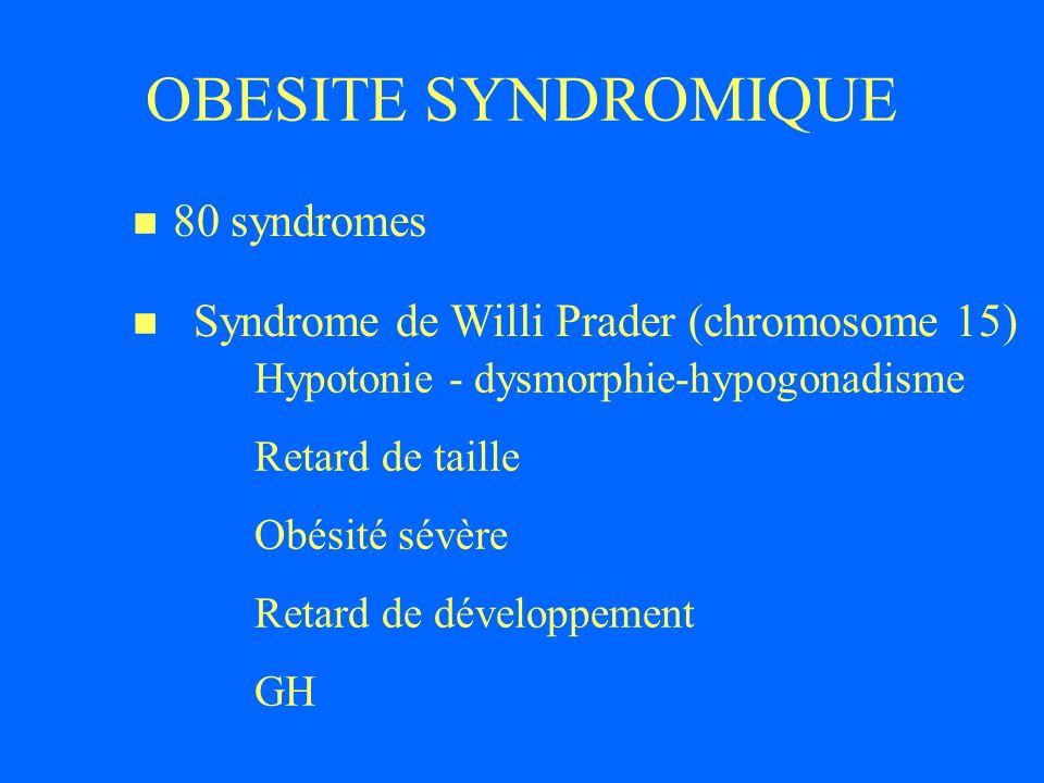 OBESITE SYNDROMIQUE Hypotonie - dysmorphie-hypogonadisme