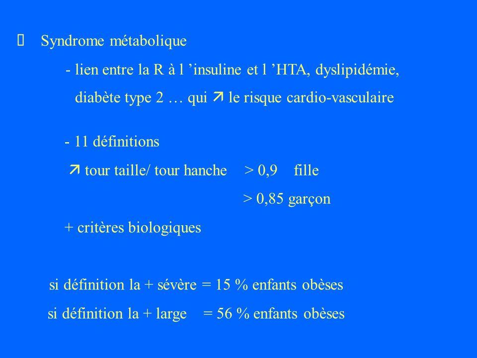 è Syndrome métabolique