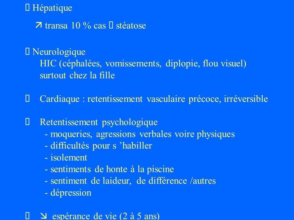 è Hépatique transa 10 % cas à stéatose. è Neurologique. HIC (céphalées, vomissements, diplopie, flou visuel)