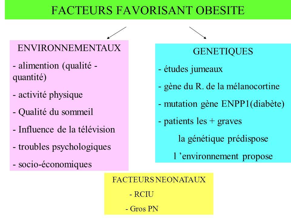FACTEURS FAVORISANT OBESITE