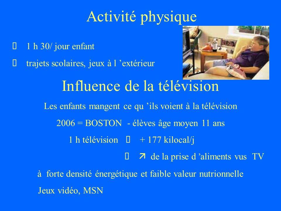Influence de la télévision