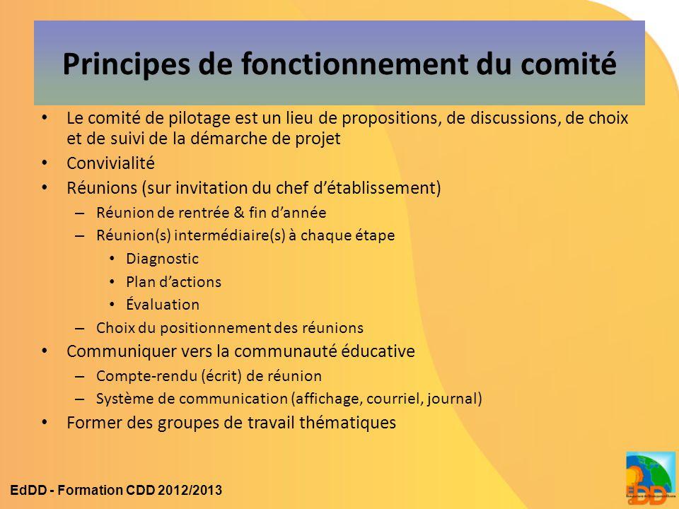Principes de fonctionnement du comité