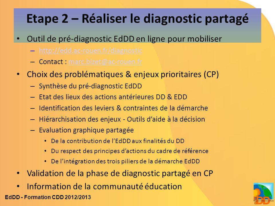 Etape 2 – Réaliser le diagnostic partagé