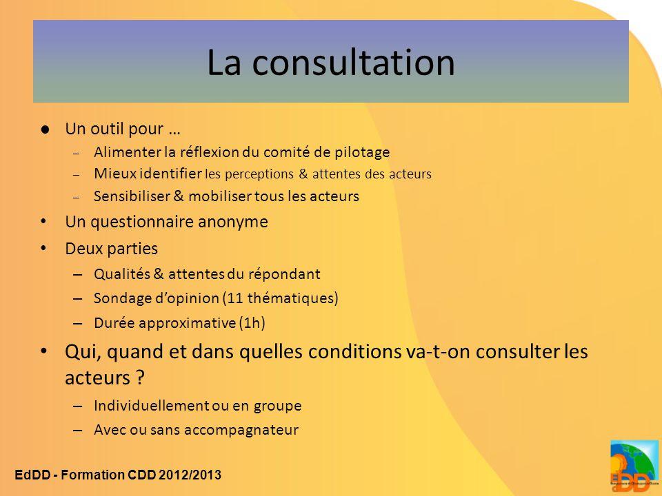 La consultation Un outil pour … Alimenter la réflexion du comité de pilotage. Mieux identifier les perceptions & attentes des acteurs.