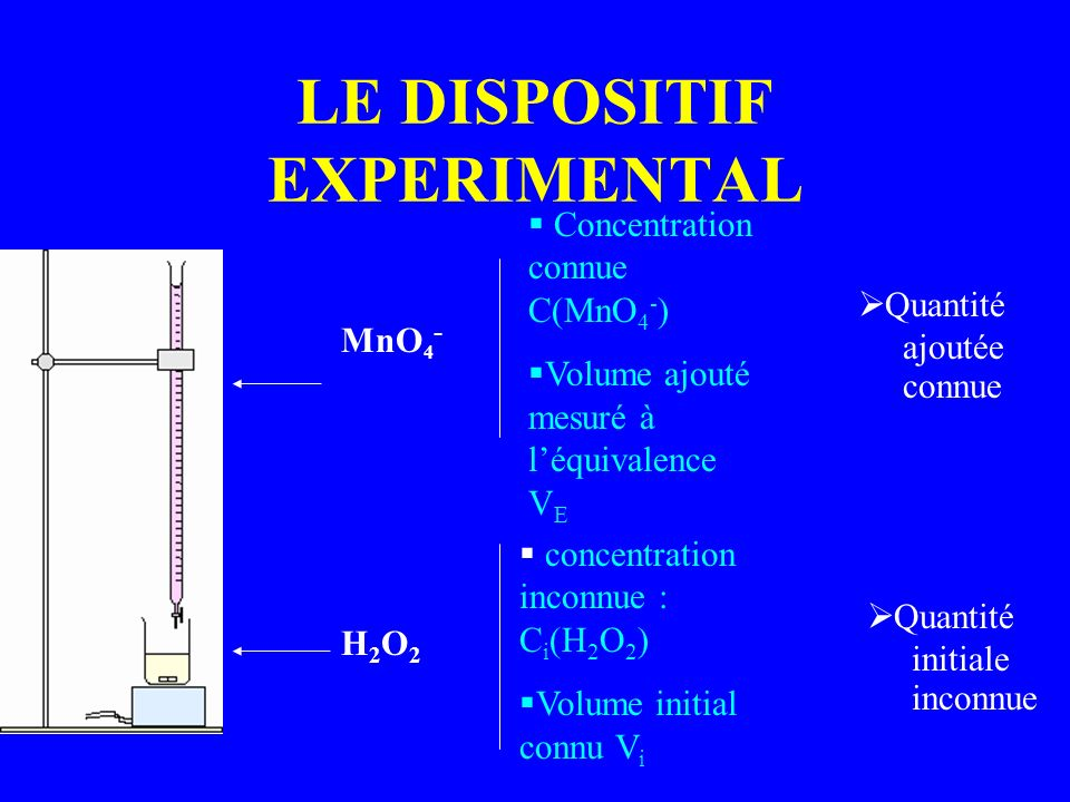 LE DISPOSITIF EXPERIMENTAL
