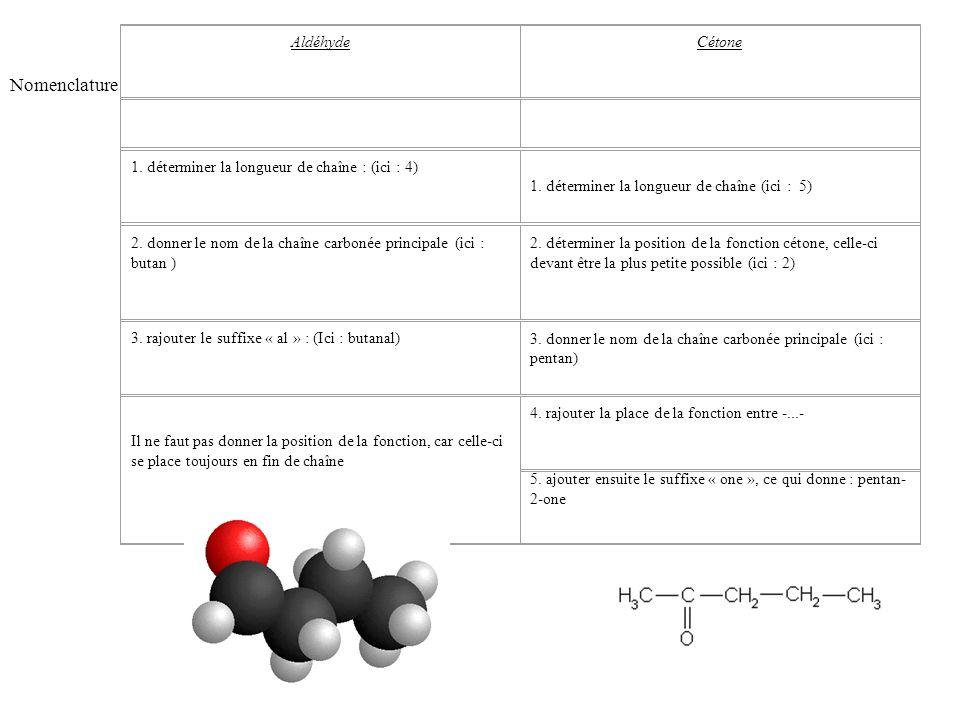 Nomenclature Aldéhyde Cétone