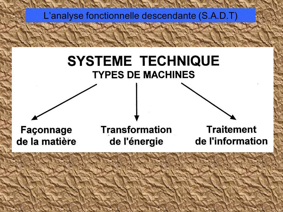 L'analyse fonctionnelle descendante (S.A.D.T)