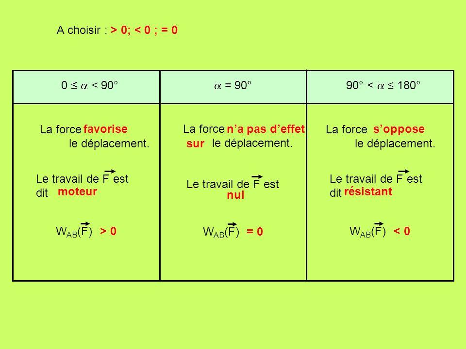 A choisir : > 0; < 0 ; = 0