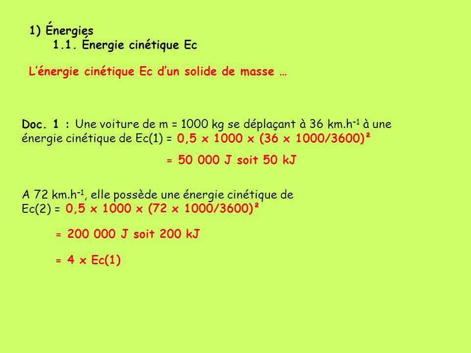 Énergies 1. Énergie cinétique Ec. L'énergie cinétique Ec d'un solide de masse …