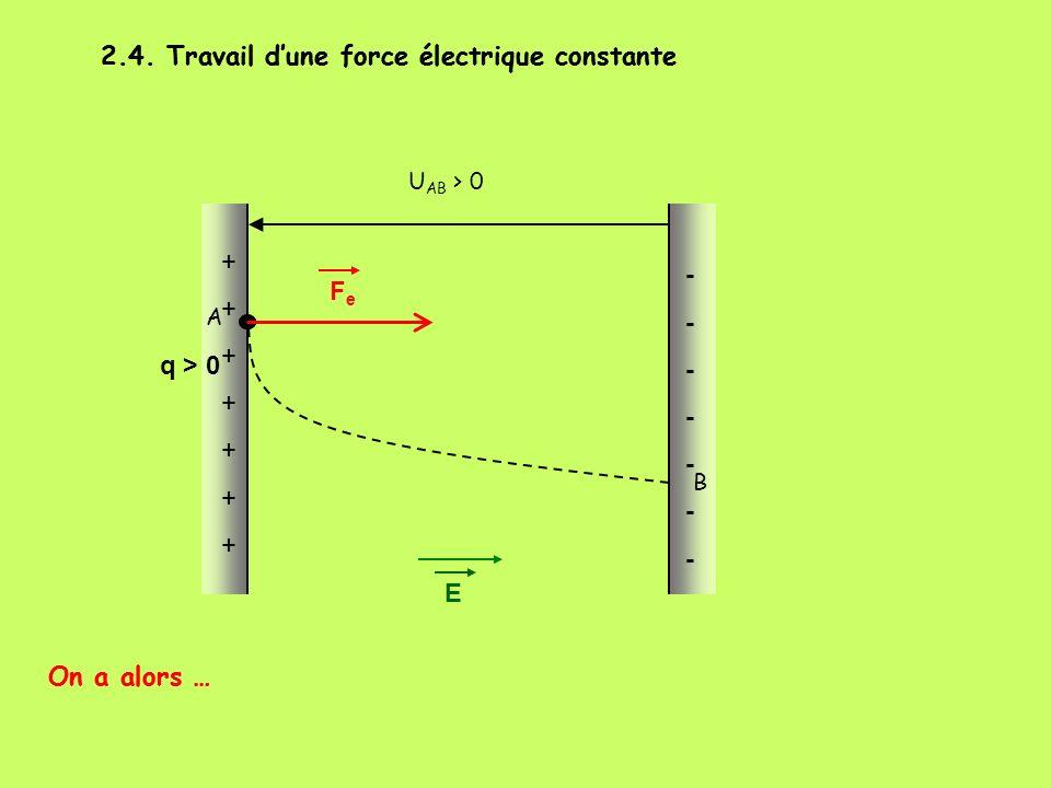 2.4. Travail d'une force électrique constante