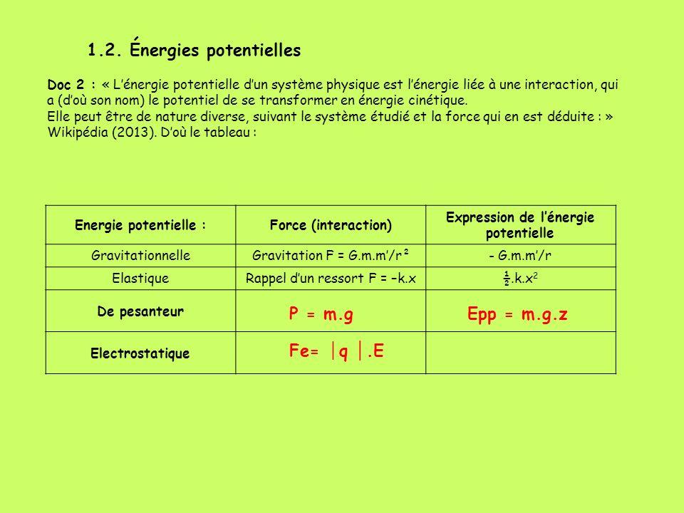 Expression de l'énergie potentielle