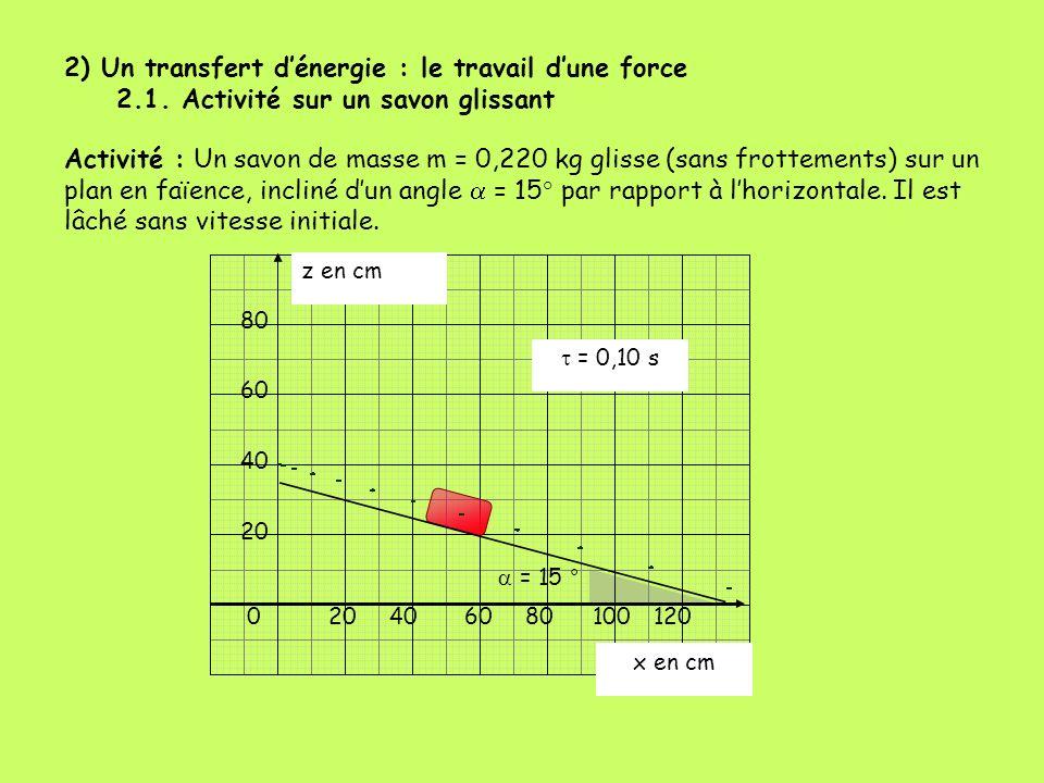 2) Un transfert d'énergie : le travail d'une force