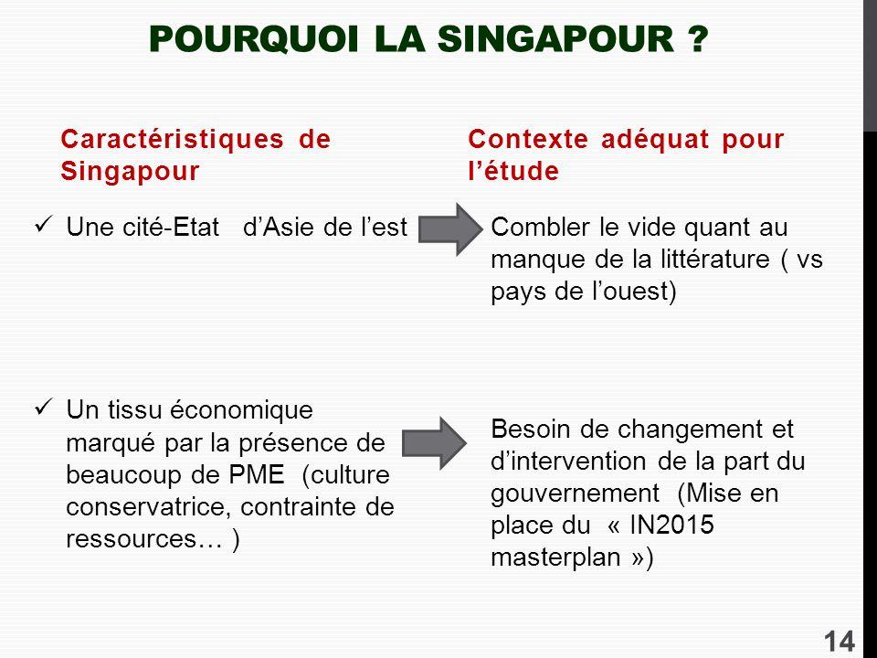 Pourquoi la singapour Caractéristiques de Singapour