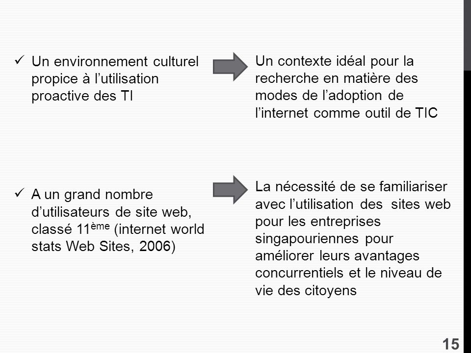 Un environnement culturel propice à l'utilisation proactive des TI