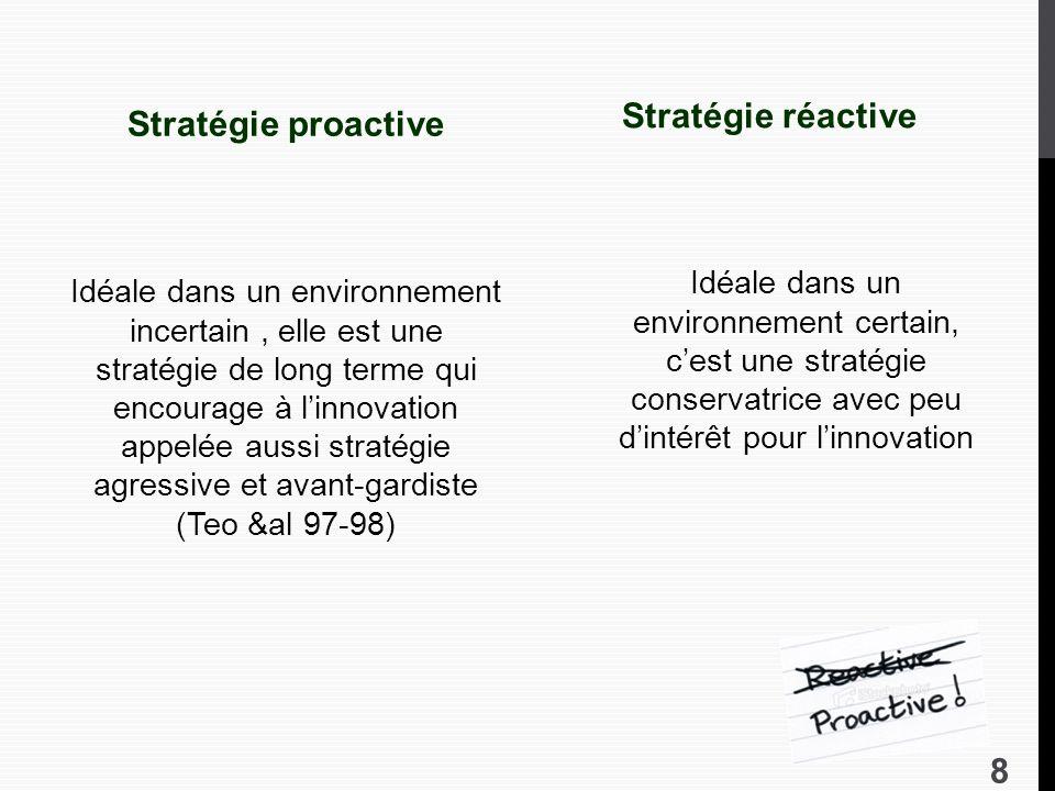 Stratégie réactive Stratégie proactive