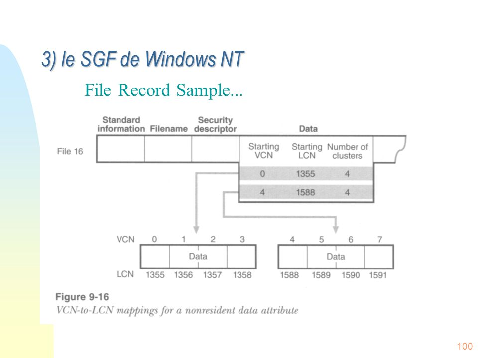 3) le SGF de Windows NT File Record Sample...