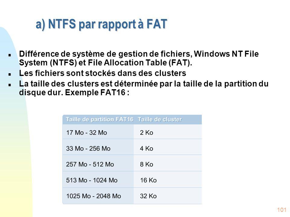 a) NTFS par rapport à FAT