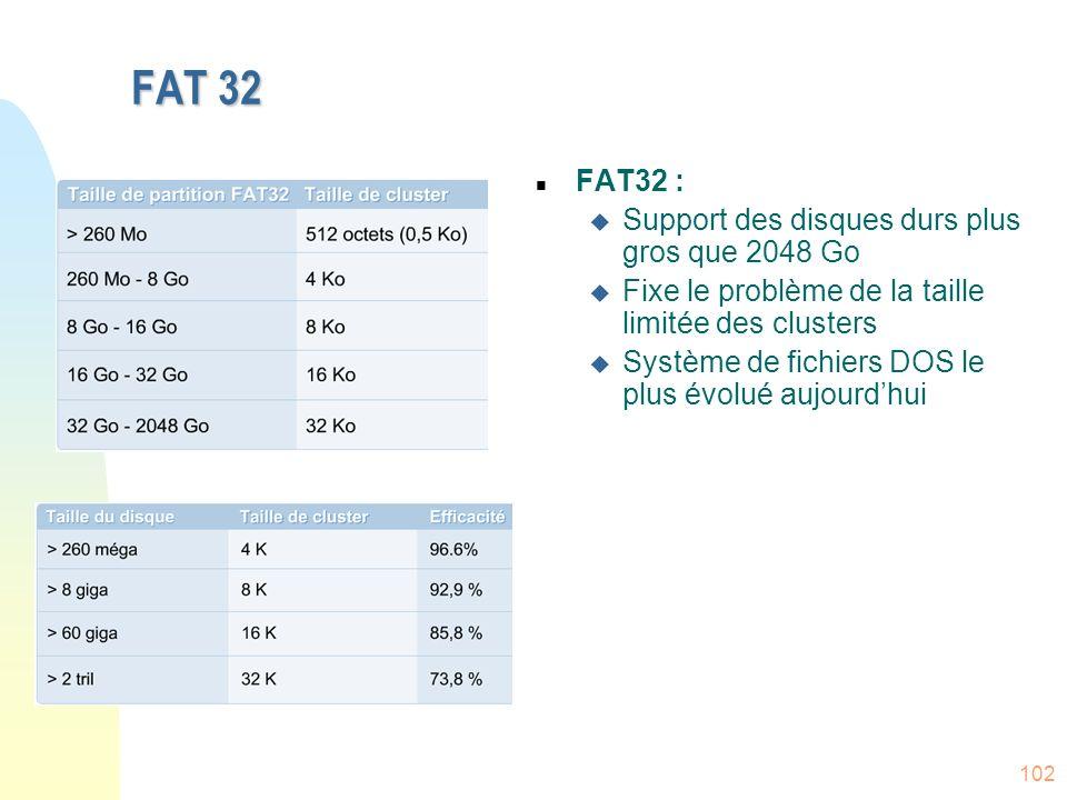 FAT 32 FAT32 : Support des disques durs plus gros que 2048 Go