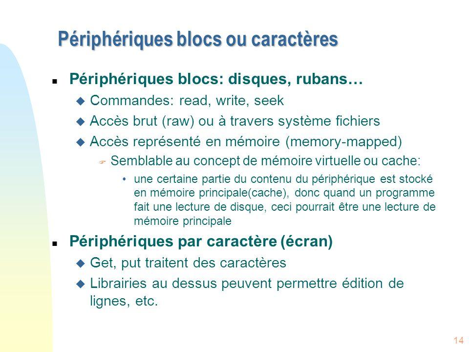 Périphériques blocs ou caractères