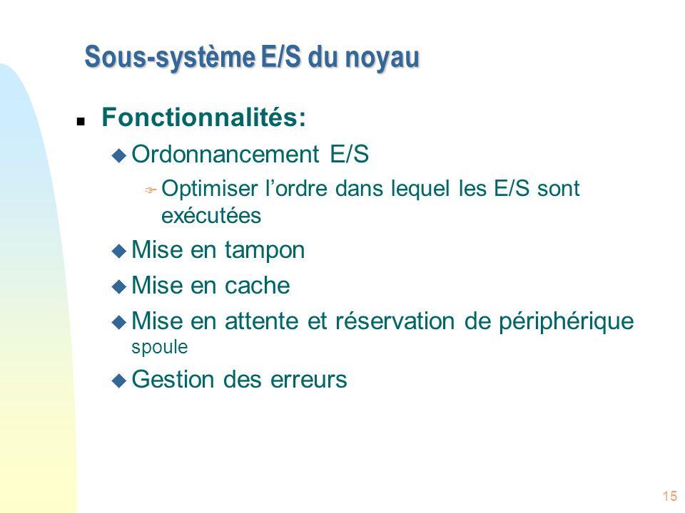 Sous-système E/S du noyau
