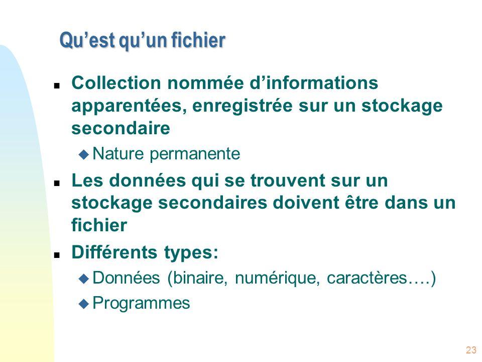 Qu'est qu'un fichierCollection nommée d'informations apparentées, enregistrée sur un stockage secondaire.