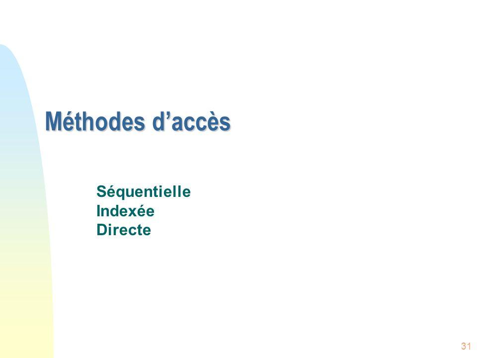 Méthodes d'accès Séquentielle Indexée Directe
