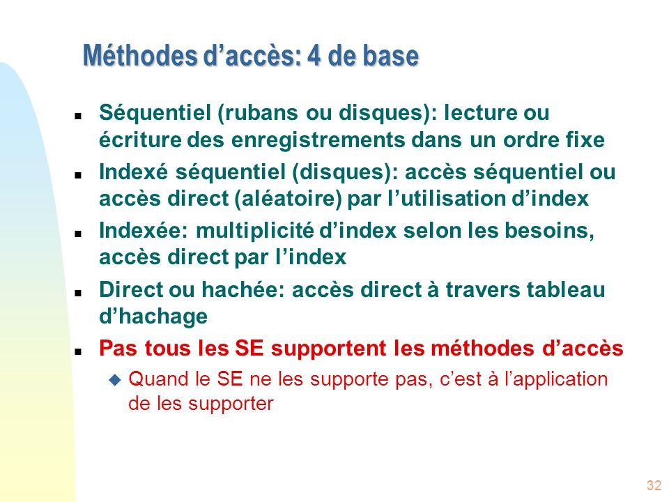 Méthodes d'accès: 4 de base
