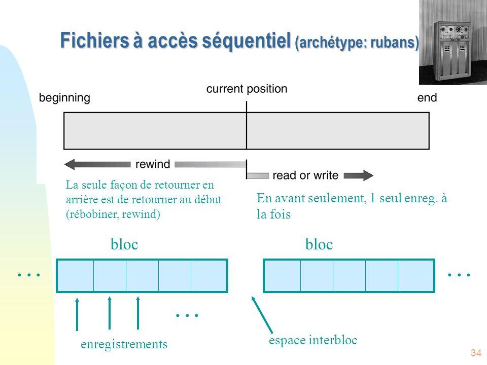 Fichiers à accès séquentiel (archétype: rubans)