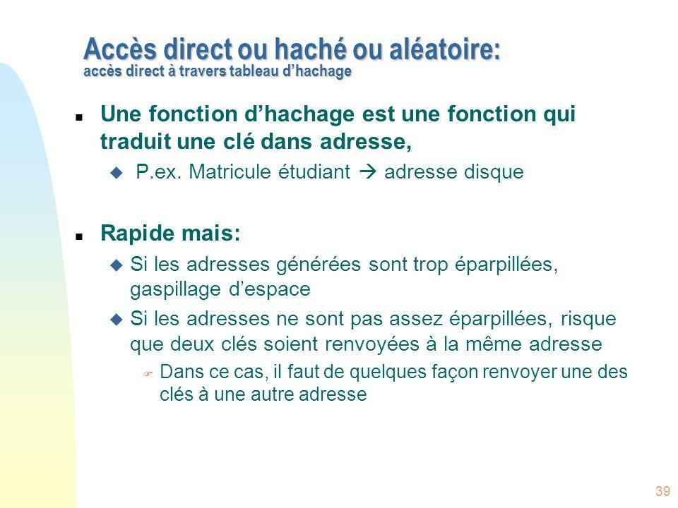 Accès direct ou haché ou aléatoire: accès direct à travers tableau d'hachage