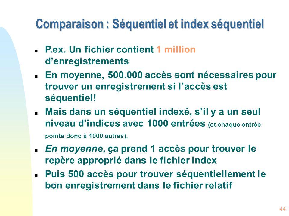 Comparaison : Séquentiel et index séquentiel