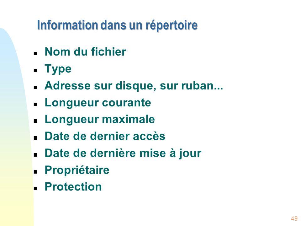 Information dans un répertoire