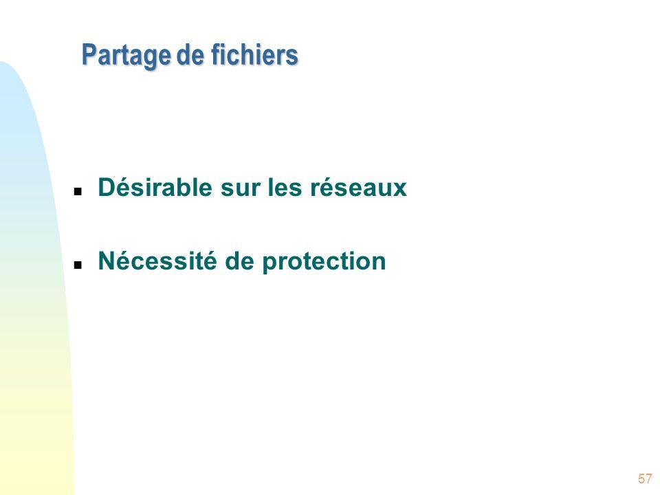Partage de fichiers Désirable sur les réseaux Nécessité de protection